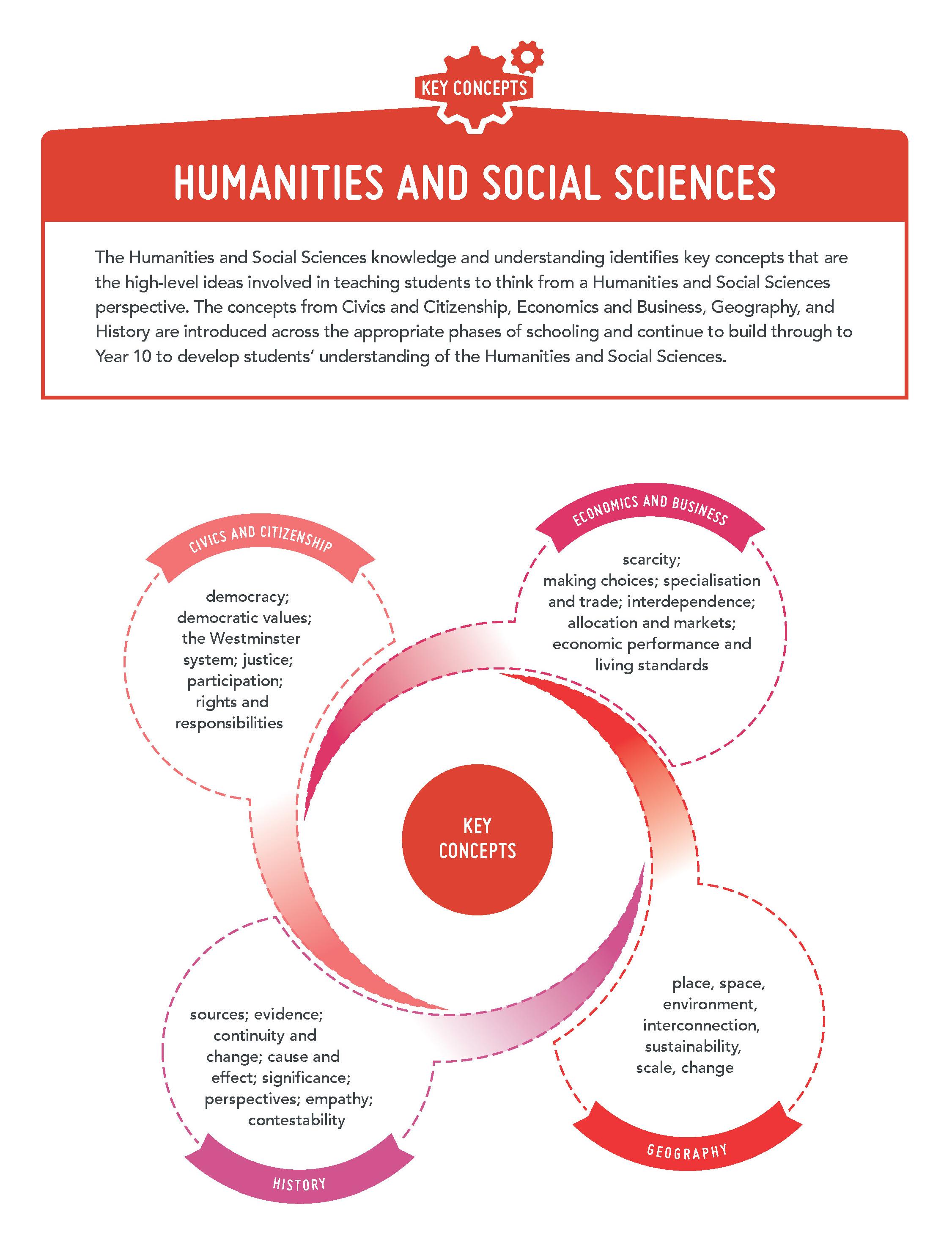 science k-10 syllabus pdf